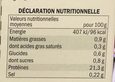 Sauté de Kangourou mariné au vin rouge et épices - Voedingswaarden