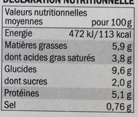 2 Cassolettes aux Noix de Saint-Jacques sauce crémée au Sauternes - Informations nutritionnelles
