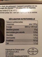 Mises en bouche homard et écrevisses et compotée de legumes - Nutrition facts