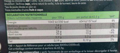 Gâteau Surgelé Poire-Speculoos - Informations nutritionnelles