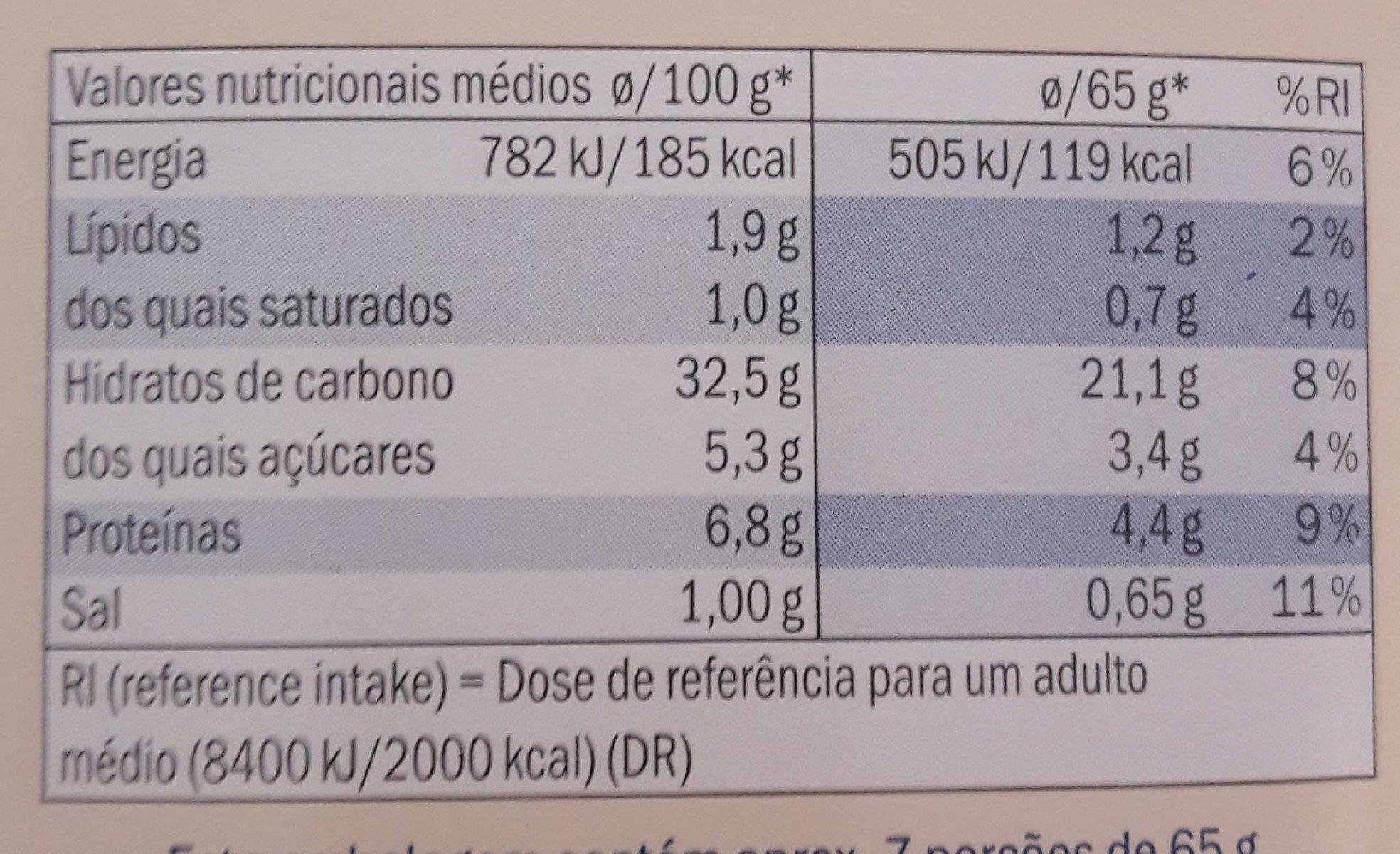 Duc De Coeur Teig mix Crêpes - Información nutricional - fr