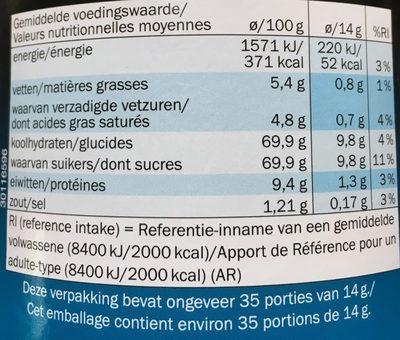 Latte Macchiato - Voedingswaarden