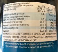 Latte Macchiato - Voedingswaarden - fr