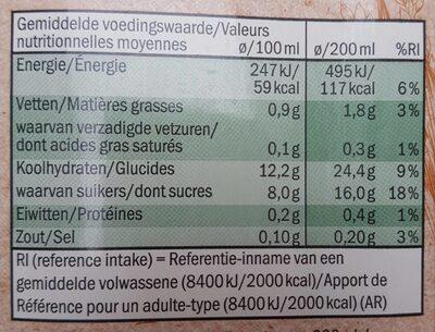BIO ORGANIC RICE DRINK - Voedigswaarden