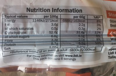 Muffins - Informations nutritionnelles - en