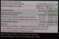 Pistaches caramélisées - Información nutricional