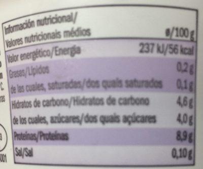 Milbona Skyr - Información nutricional
