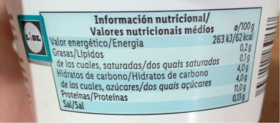 Skyr natural - Informations nutritionnelles - de