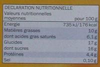 Petit Pot de Crème saveur vanille - Informations nutritionnelles