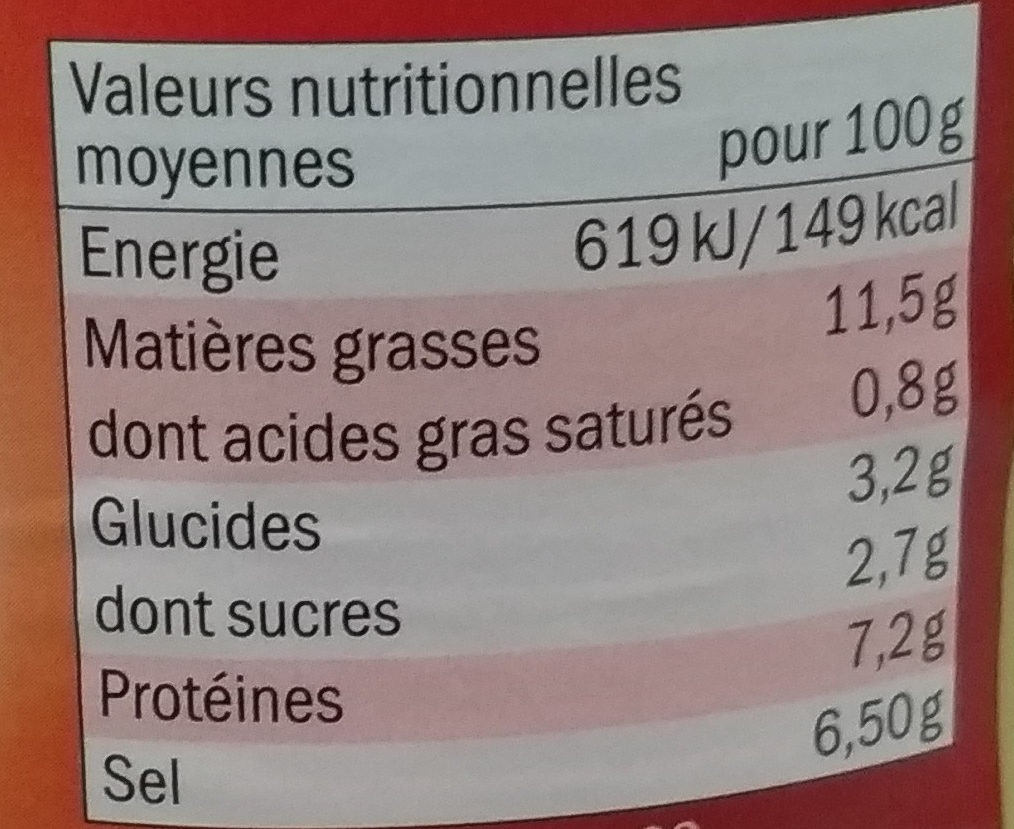 Moutarde de Dijon - Nutrition facts - fr
