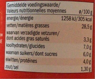 Bio tomato basil spread, my best veggie - Nutrition facts - de
