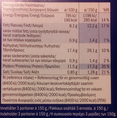 Ocean Sea Fish Fingers Nutrition Facts