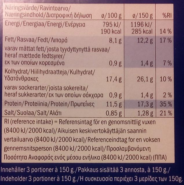 Fish fingers bâtonnets de poisson - Nutrition facts