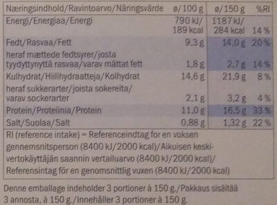 Greenland Seafood 18 Fish Fingers made from minced fish - Informations nutritionnelles - sv