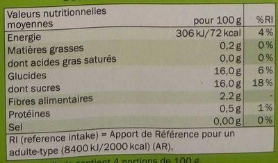 Compote pomme peche - Información nutricional