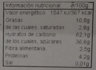 Bocaditos de higos rellenos con nueces - Información nutricional
