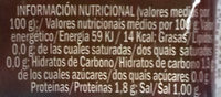 Shii-take - Informations nutritionnelles - es