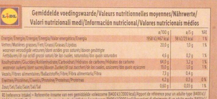 Biscuit au cacao Sans gluten - Nutrition facts - es
