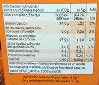 Choco Chip Cookies de cacao sin gluten - Información nutricional