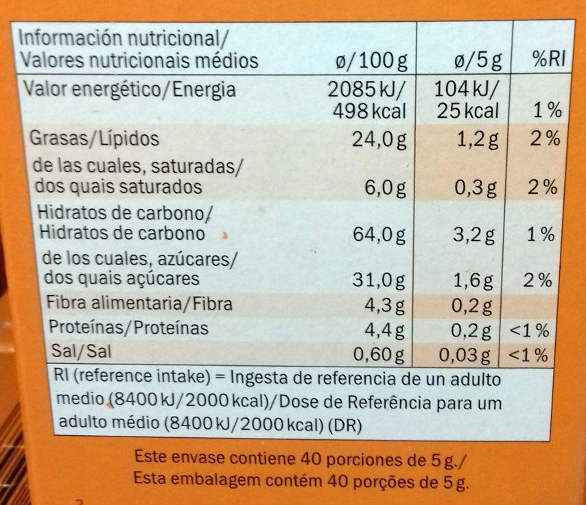 Choco Chip Cookies de cacao sin gluten - Voedingswaarden