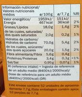 Galletas María sin gluten - Informació nutricional