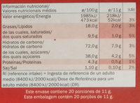 Galletas Neo - Información nutricional