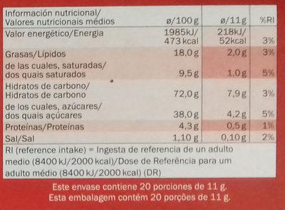 Galletas Neo - Información nutricional - es
