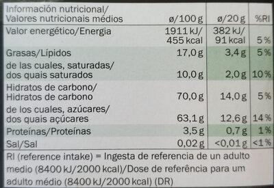 Chocolate de menta - Información nutricional - es