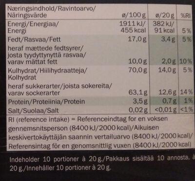 Mint Chocolate - Ravintosisältö - fi