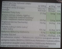 Mint Chocolate - Voedingswaarden