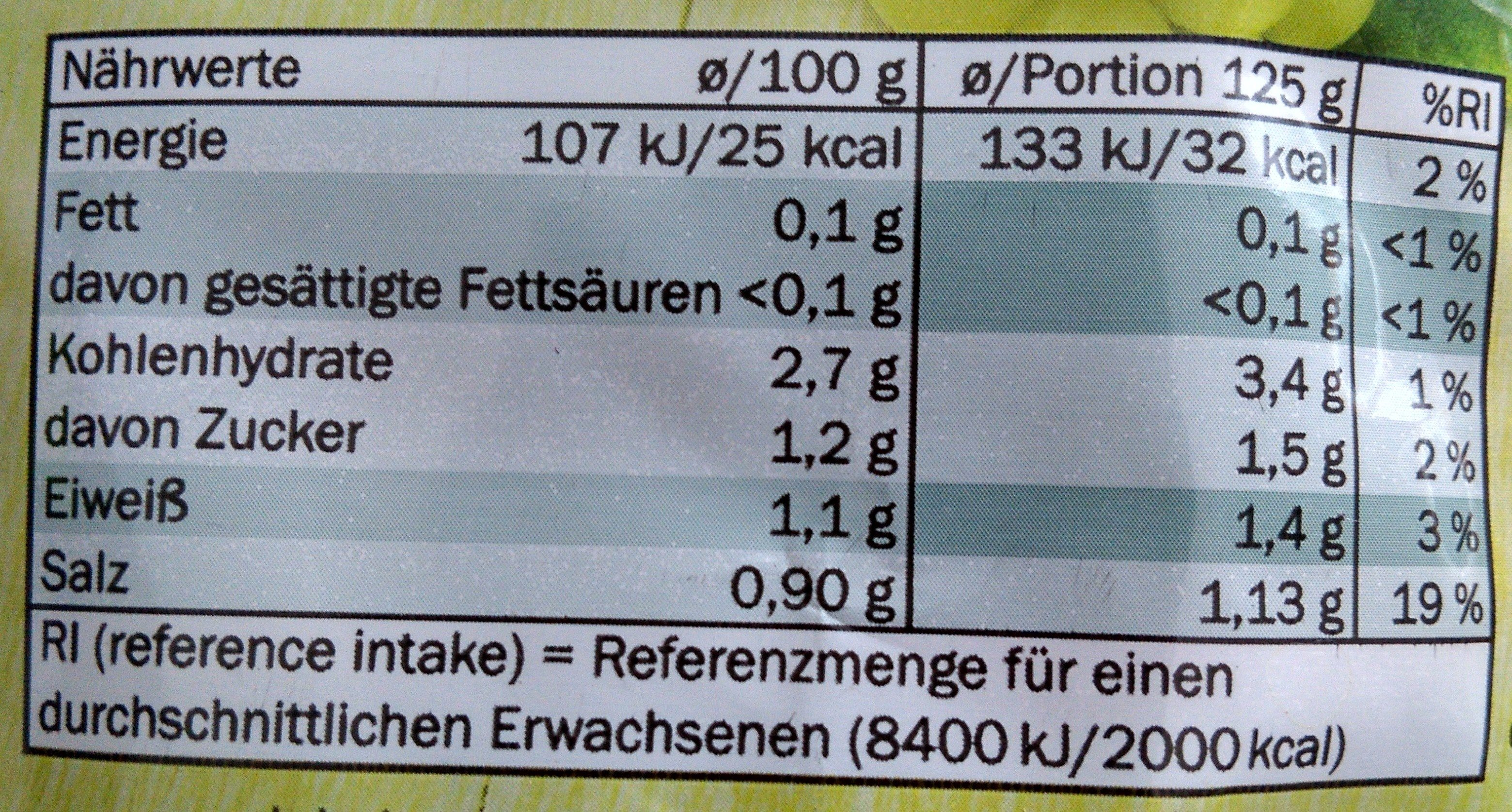 Freshona Wein sauerkraut - Nutrition facts