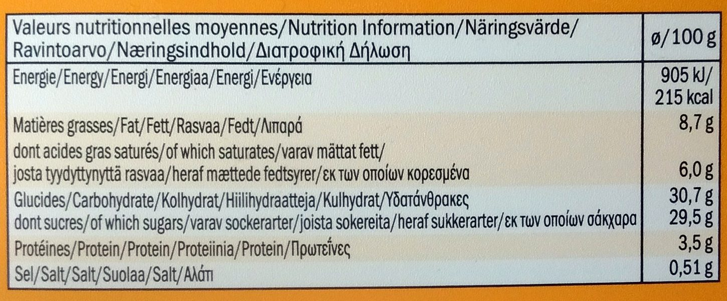 Premium Salted Caramel - Nutrition facts