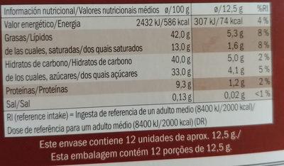 Amidala - Información nutricional