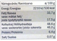 Mini Pralines - Ravintosisältö - fi