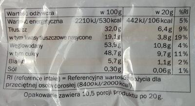 Praliny z czekolady mlecznej - Wartości odżywcze