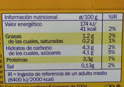 Sensacol bebida de yogur - Informations nutritionnelles