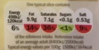 Gouda slices - Nutrition facts - en