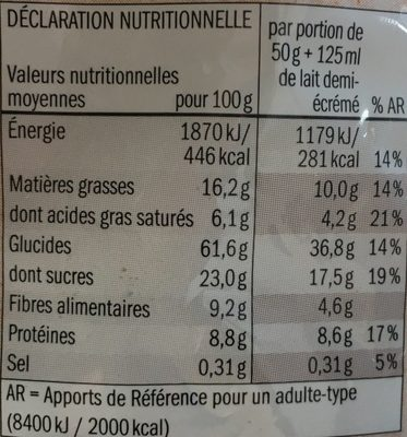 Crunchy muesli chocolate - Informations nutritionnelles