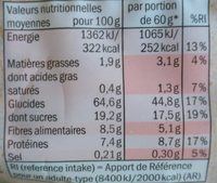 Bio Muesli Fruits - Nutrition facts