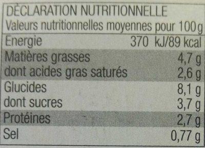 Gratins de choux fleurs creme et emmental - Informations nutritionnelles