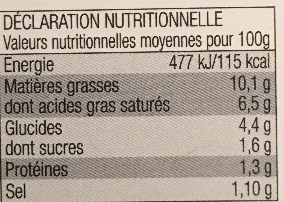 Sauce Morilles - Informations nutritionnelles
