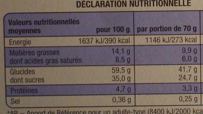 Gâteau Basque à la cerise noire - Nutrition facts - fr