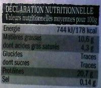 5 Steaks de Porc - Informations nutritionnelles