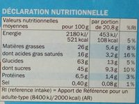 Barres CHOCOLAT fourrées au lait - Nutrition facts