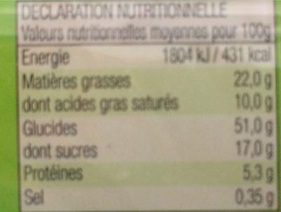 Pate sablée - Informations nutritionnelles - fr