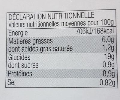 Penne au poulet sauce pesto - Nutrition facts
