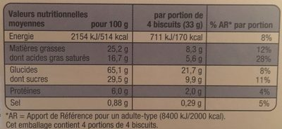 Galettes bretonnes - Nutrition facts