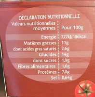 Salade Italienne - Nutrition facts