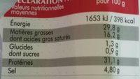 La Courbe - Informations nutritionnelles - fr