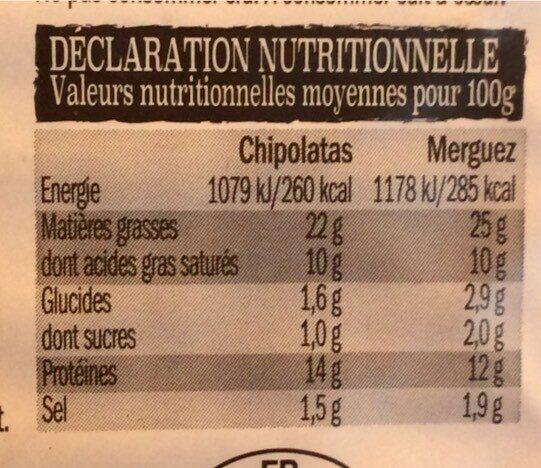 6 chipolatas et 6 merguez - Informations nutritionnelles - fr